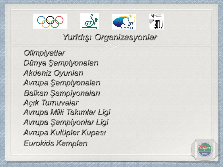 Yurtdışı Organizasyonlar