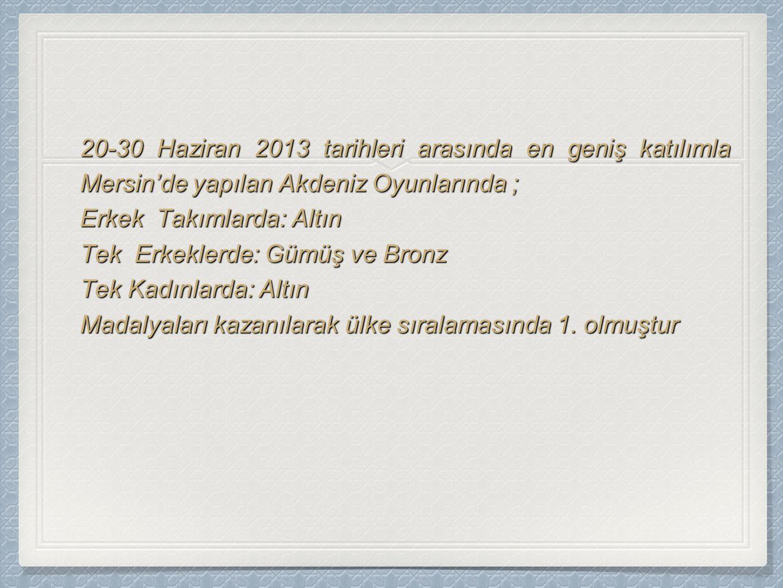 20-30 Haziran 2013 tarihleri arasında en geniş katılımla Mersin'de yapılan Akdeniz Oyunlarında ; Erkek Takımlarda: Altın Tek Erkeklerde: Gümüş ve Bronz Tek Kadınlarda: Altın Madalyaları kazanılarak ülke sıralamasında 1.