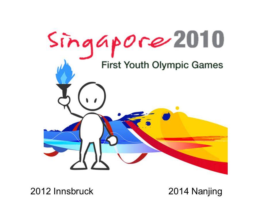 2012 Innsbruck 2014 Nanjing