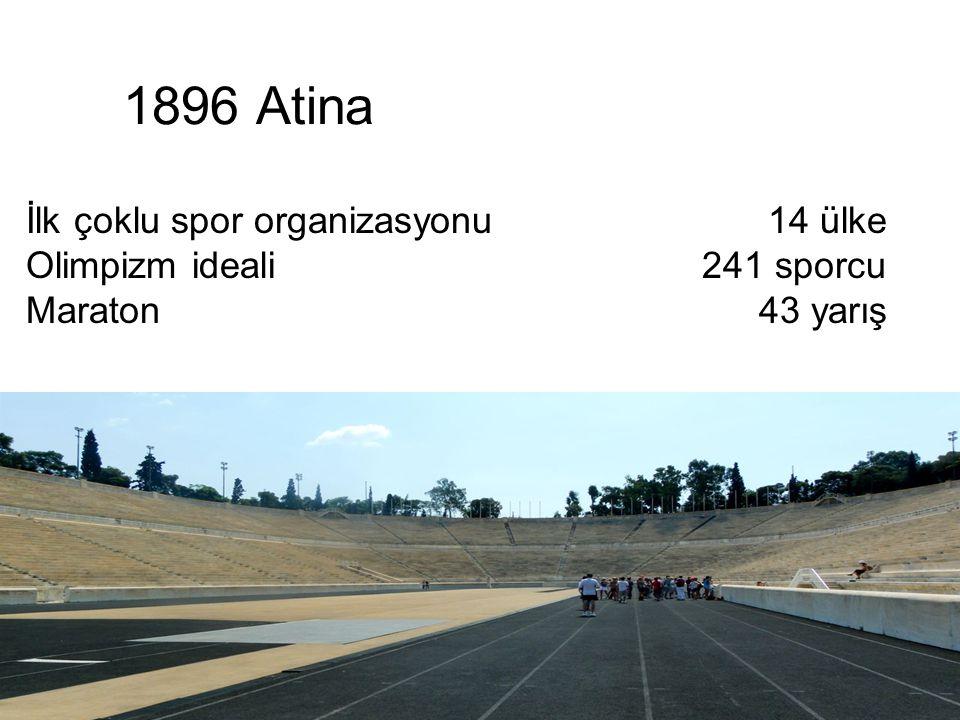 1896 Atina İlk çoklu spor organizasyonu Olimpizm ideali Maraton