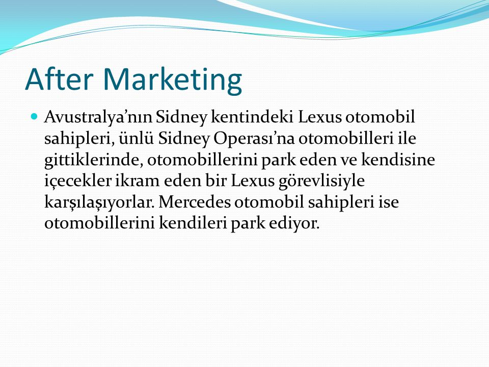 After Marketing
