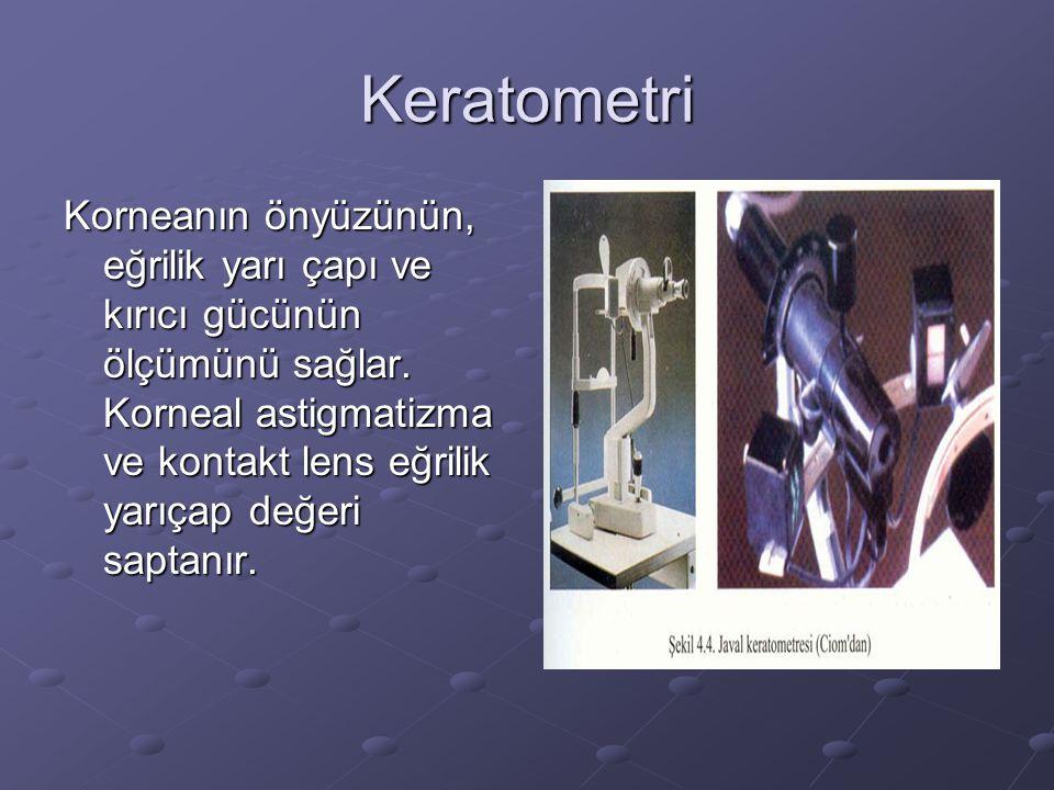 Keratometri