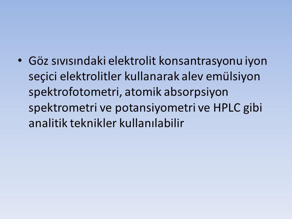 Göz sıvısındaki elektrolit konsantrasyonu iyon seçici elektrolitler kullanarak alev emülsiyon spektrofotometri, atomik absorpsiyon spektrometri ve potansiyometri ve HPLC gibi analitik teknikler kullanılabilir