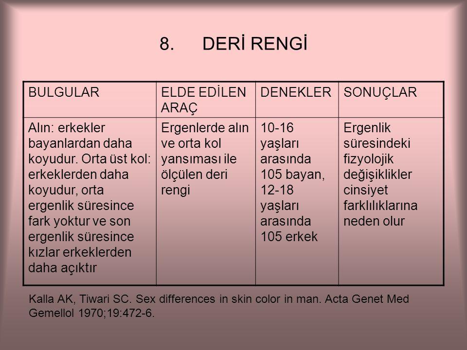 DERİ RENGİ BULGULAR ELDE EDİLEN ARAÇ DENEKLER SONUÇLAR