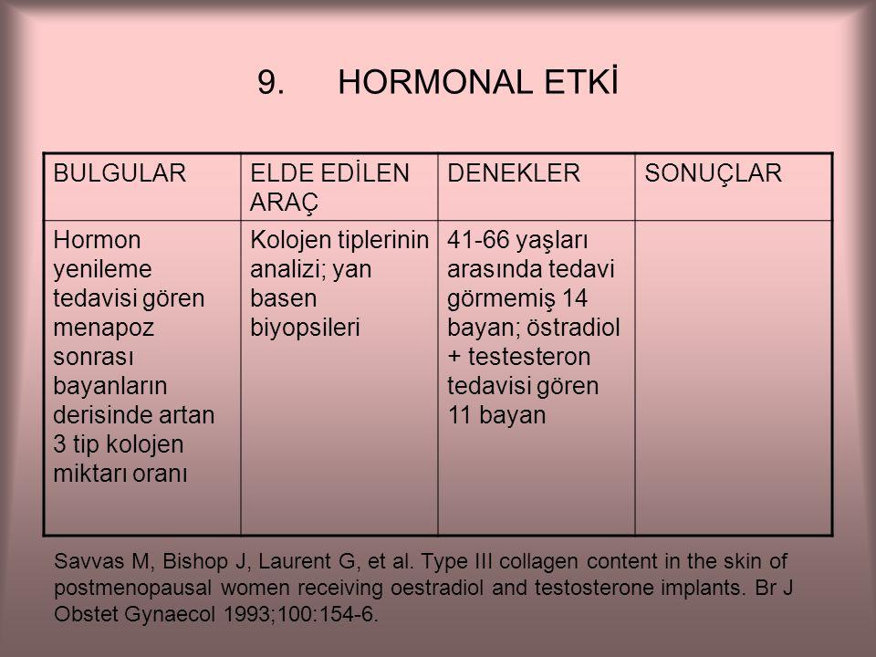 HORMONAL ETKİ BULGULAR ELDE EDİLEN ARAÇ DENEKLER SONUÇLAR