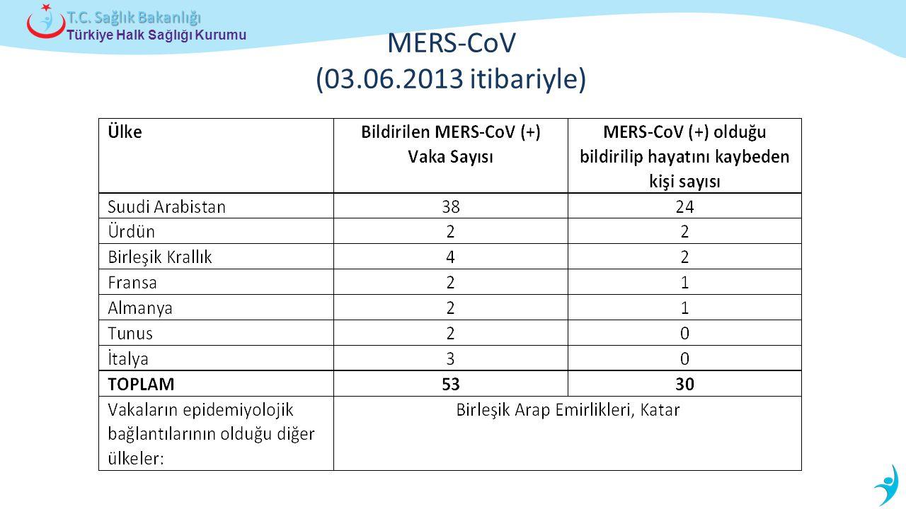 MERS-CoV (03.06.2013 itibariyle)