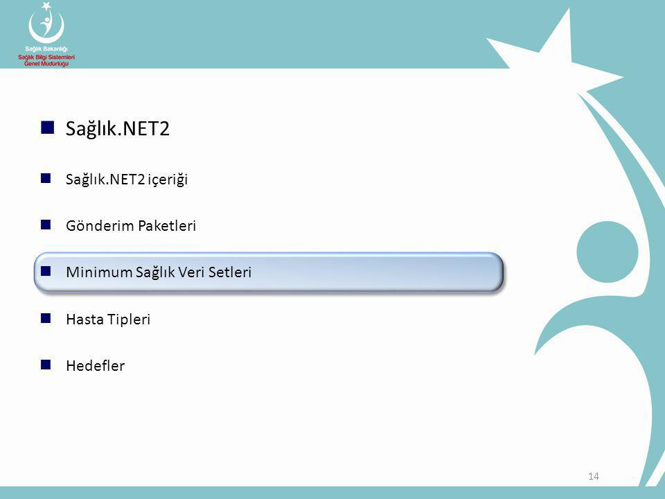 Sağlık.NET2 Sağlık.NET2 içeriği Gönderim Paketleri