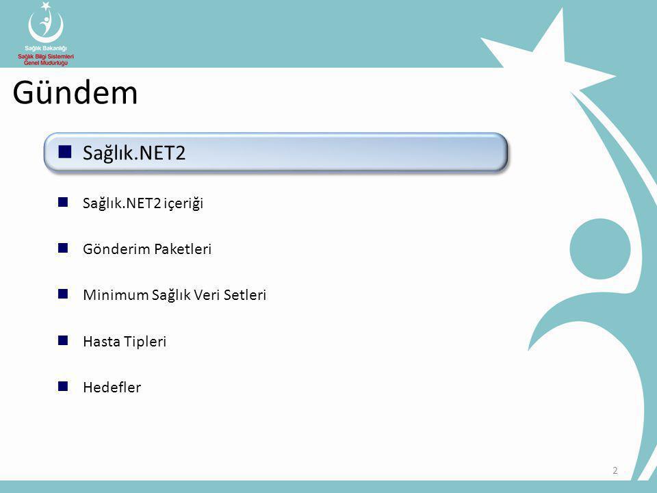 Gündem Sağlık.NET2 Sağlık.NET2 içeriği Gönderim Paketleri