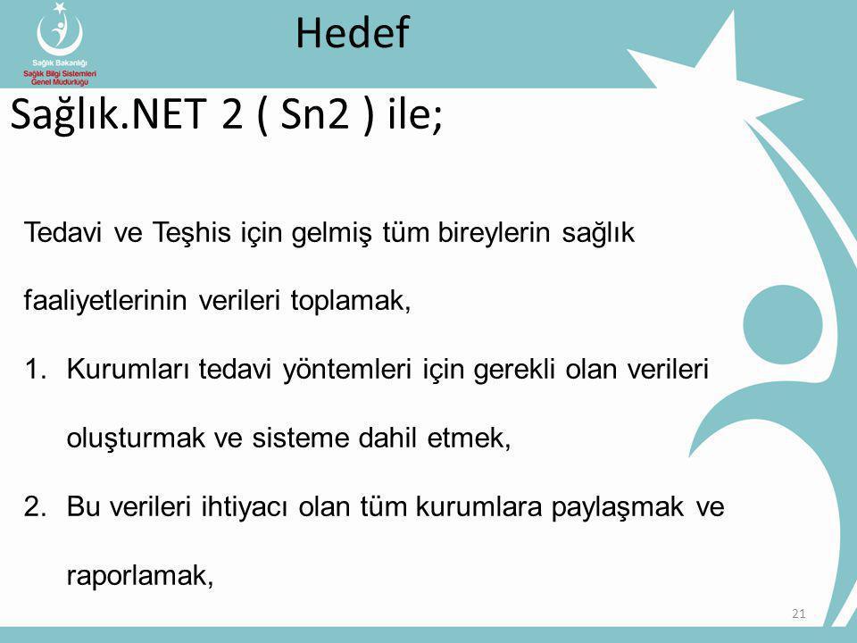 Hedef Sağlık.NET 2 ( Sn2 ) ile;