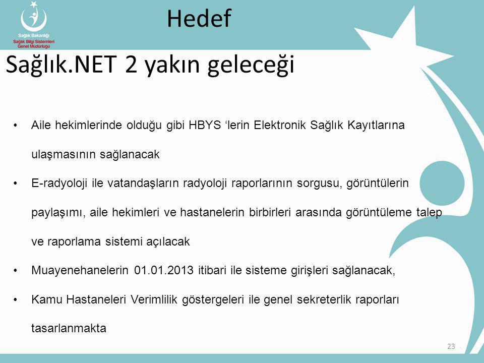 Sağlık.NET 2 yakın geleceği