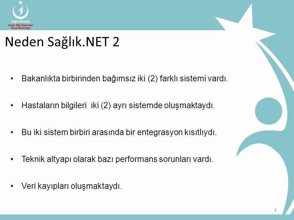 Neden Sağlık.NET 2 Bakanlıkta birbirinden bağımsız iki (2) farklı sistemi vardı. Hastaların bilgileri iki (2) ayrı sistemde oluşmaktaydı.