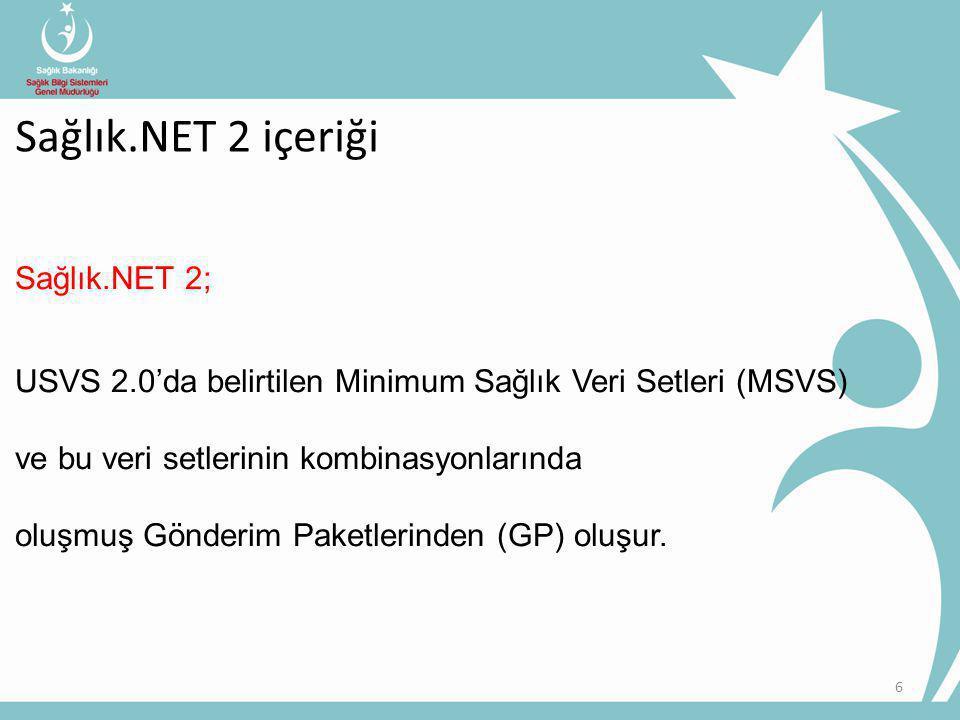 Sağlık.NET 2 içeriği Sağlık.NET 2;