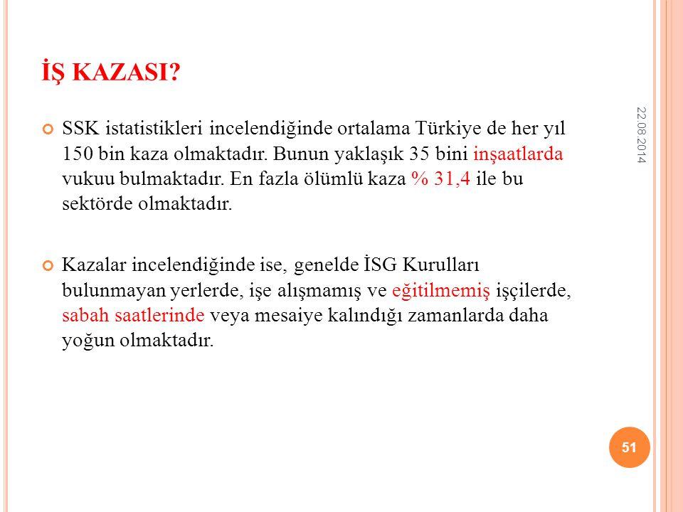İŞ KAZASI 05.04.2017.