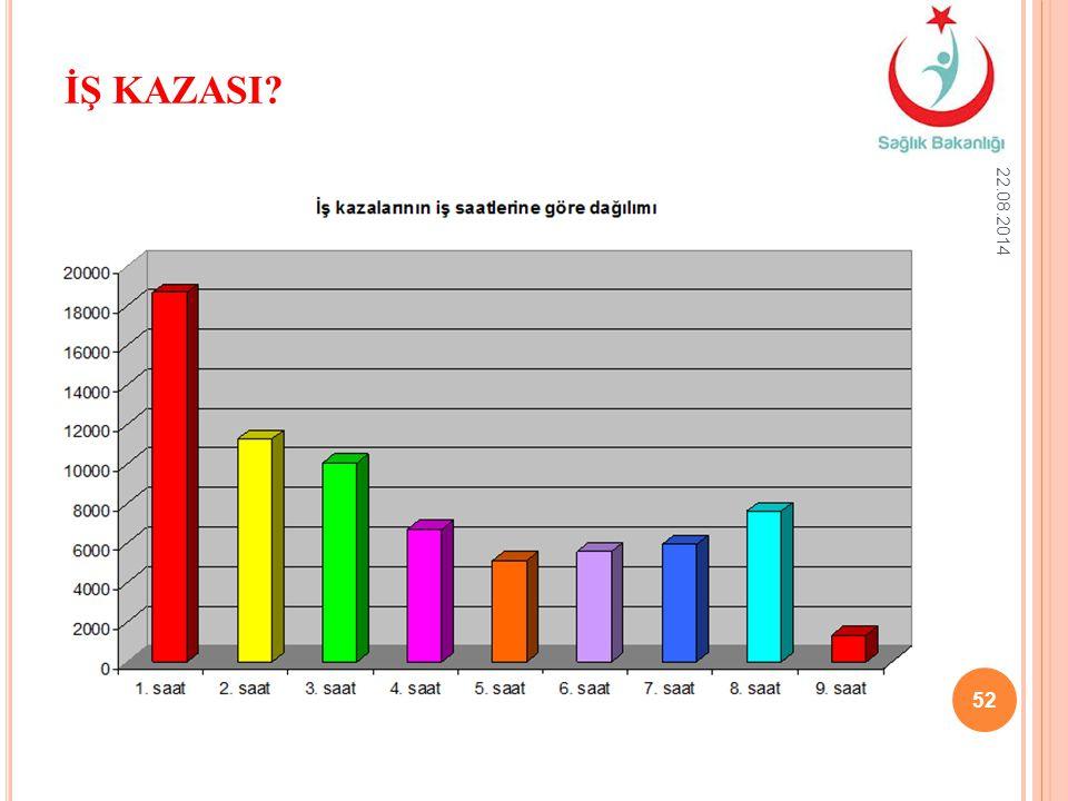İŞ KAZASI 05.04.2017