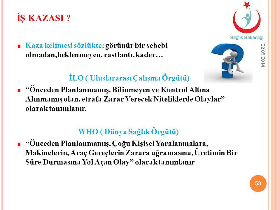 İLO ( Uluslararası Çalışma Örgütü) WHO ( Dünya Sağlık Örgütü)