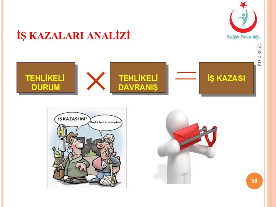 İŞ KAZALARI ANALİZİ 05.04.2017
