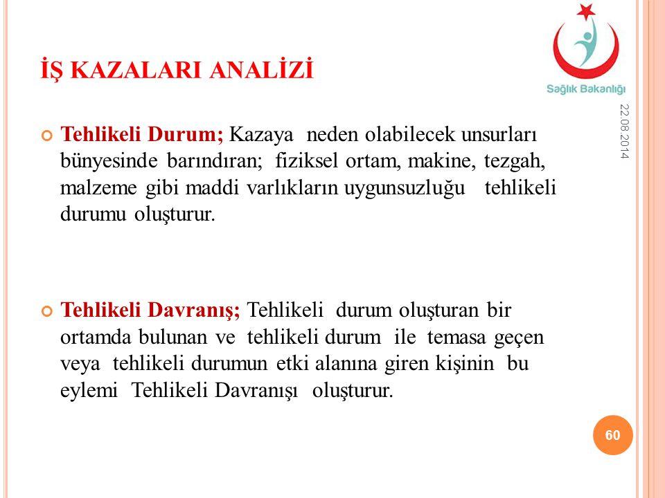 İŞ KAZALARI ANALİZİ 05.04.2017.