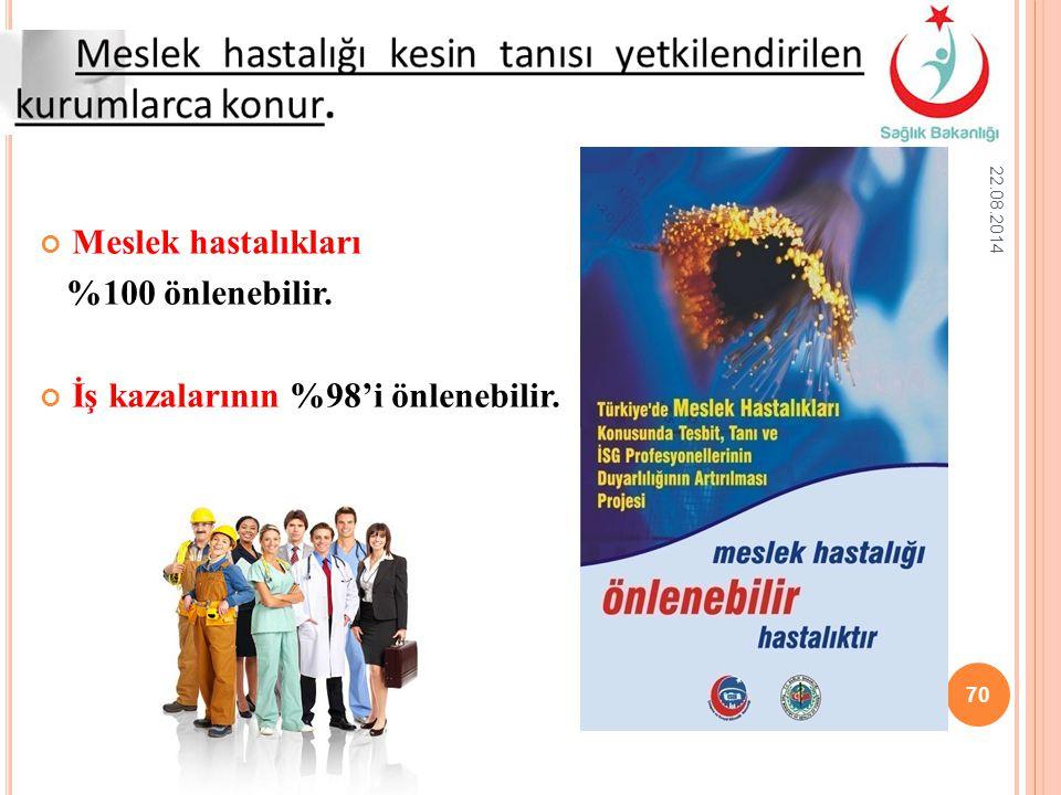 İş kazalarının %98'i önlenebilir.