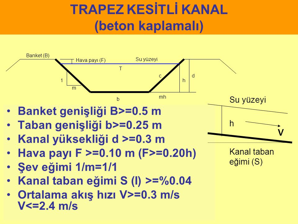 TRAPEZ KESİTLİ KANAL (beton kaplamalı)