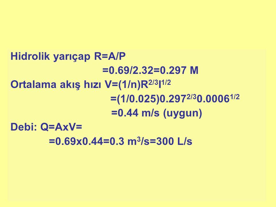 Hidrolik yarıçap R=A/P