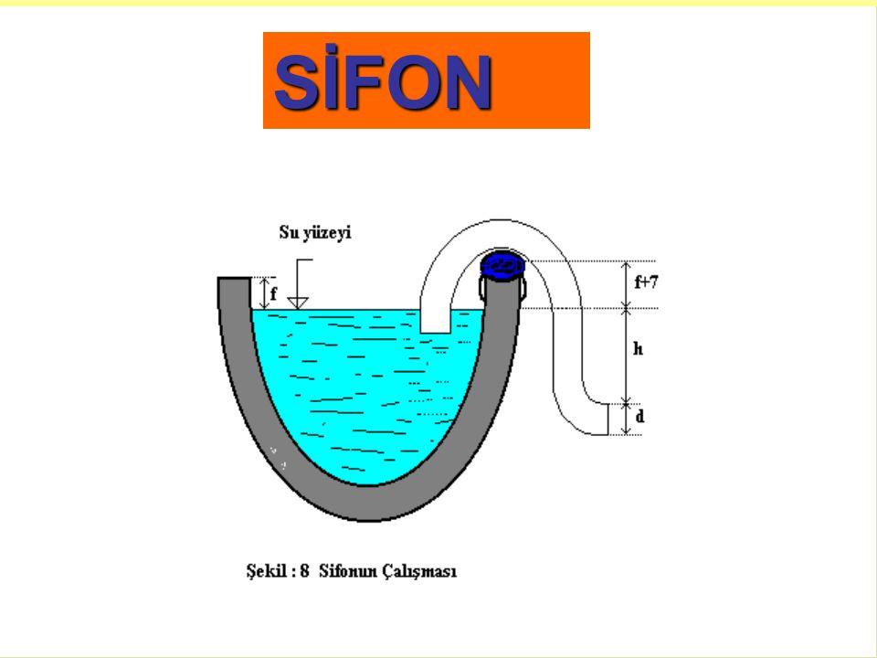 SİFON 33