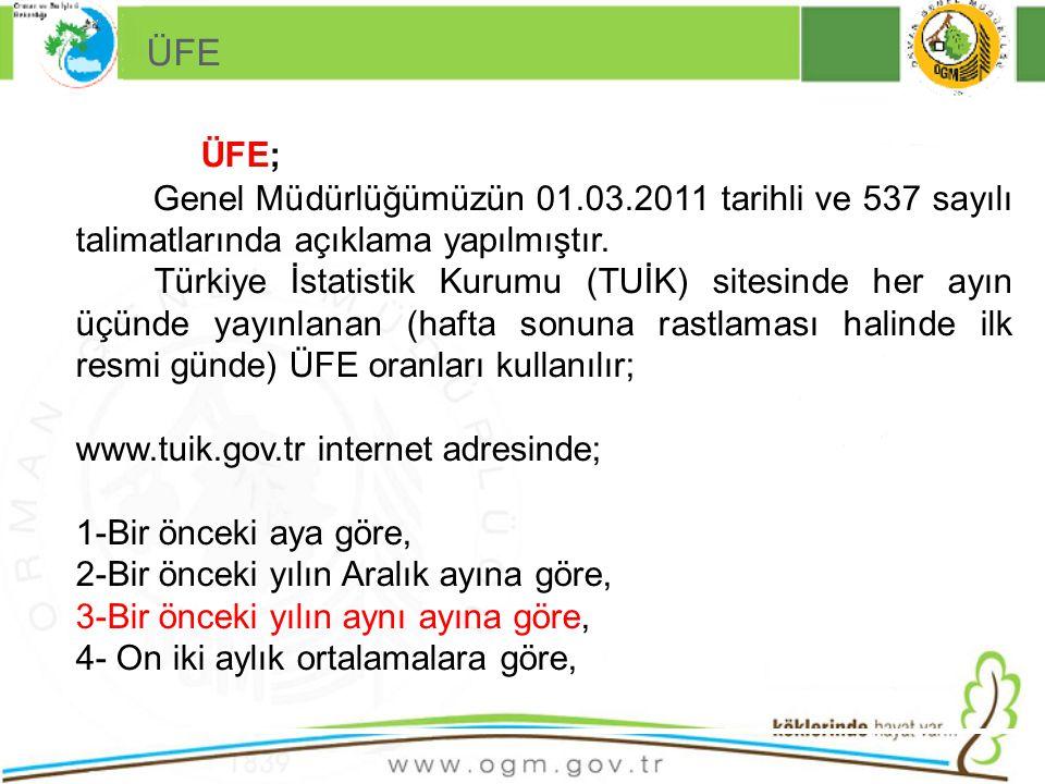 üfe 16/12/2010. ÜFE; Genel Müdürlüğümüzün 01.03.2011 tarihli ve 537 sayılı talimatlarında açıklama yapılmıştır.