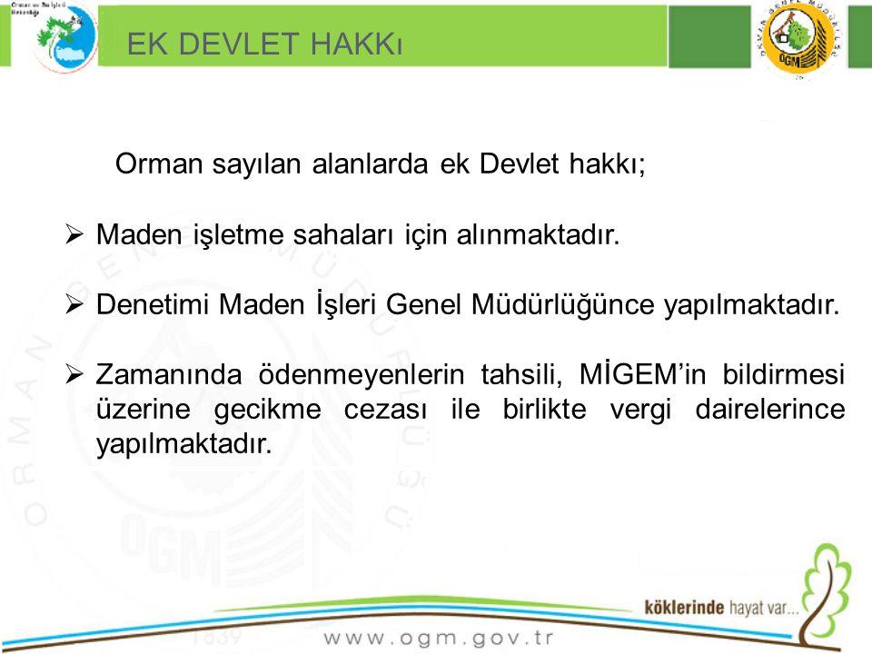 ek devlet hakkı Orman sayılan alanlarda ek Devlet hakkı;