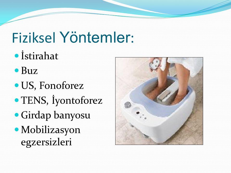 Fiziksel Yöntemler: İstirahat Buz US, Fonoforez TENS, İyontoforez