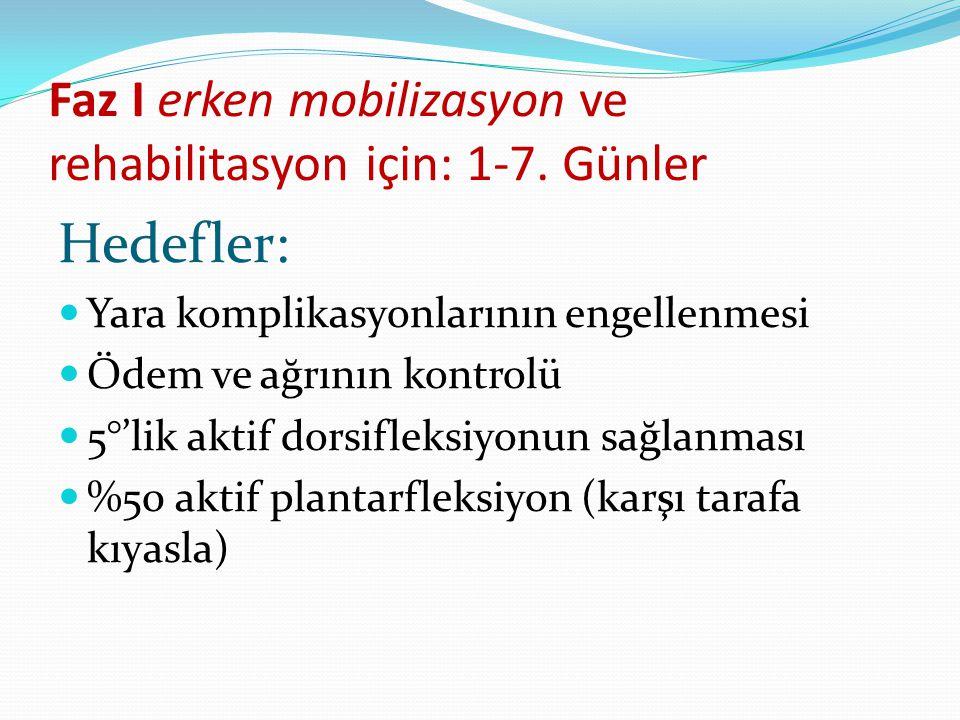 Faz I erken mobilizasyon ve rehabilitasyon için: 1-7. Günler