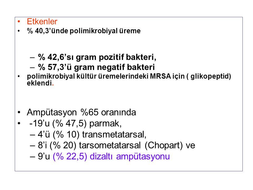 4'ü (% 10) transmetatarsal, 8'i (% 20) tarsometatarsal (Chopart) ve