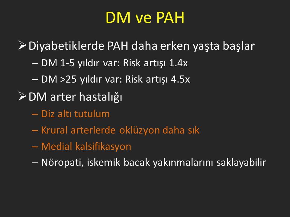 DM ve PAH Diyabetiklerde PAH daha erken yaşta başlar