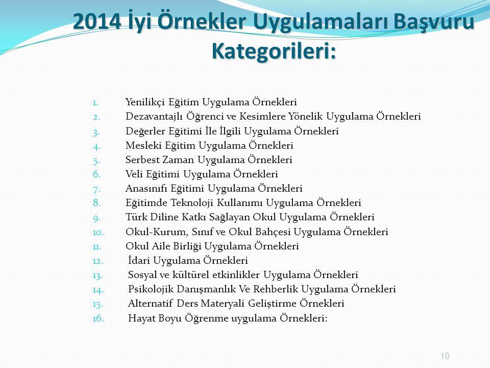 2014 İyi Örnekler Uygulamaları Başvuru Kategorileri: