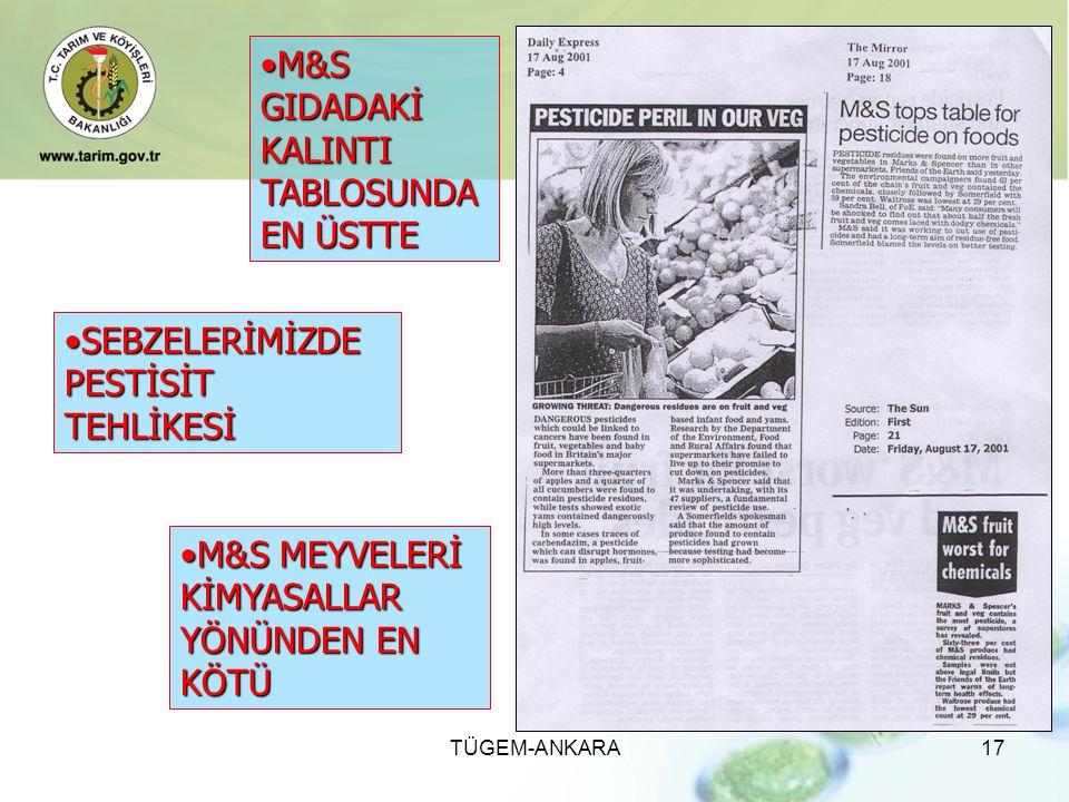 M&S GIDADAKİ KALINTI TABLOSUNDA EN ÜSTTE