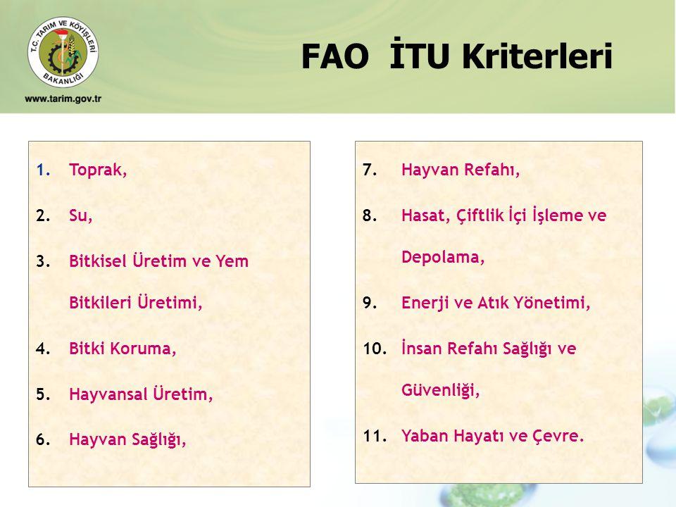 FAO İTU Kriterleri Toprak, Su,