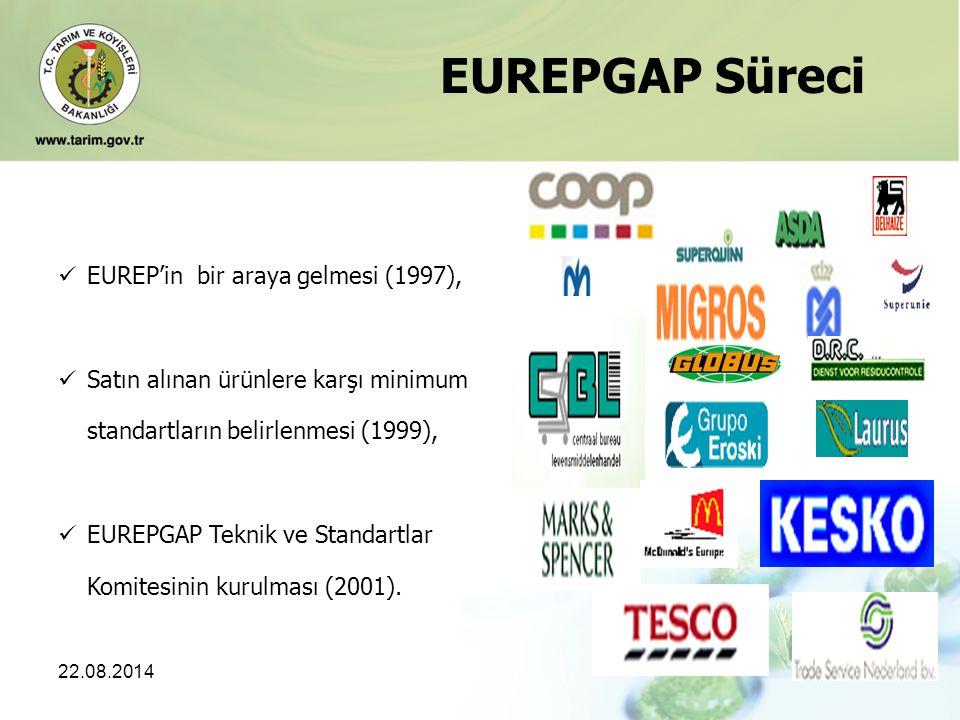 EUREPGAP Süreci EUREP'in bir araya gelmesi (1997),
