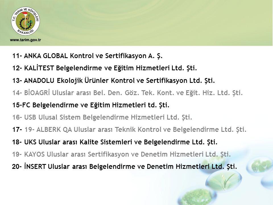 11- ANKA GLOBAL Kontrol ve Sertifikasyon A. Ş.