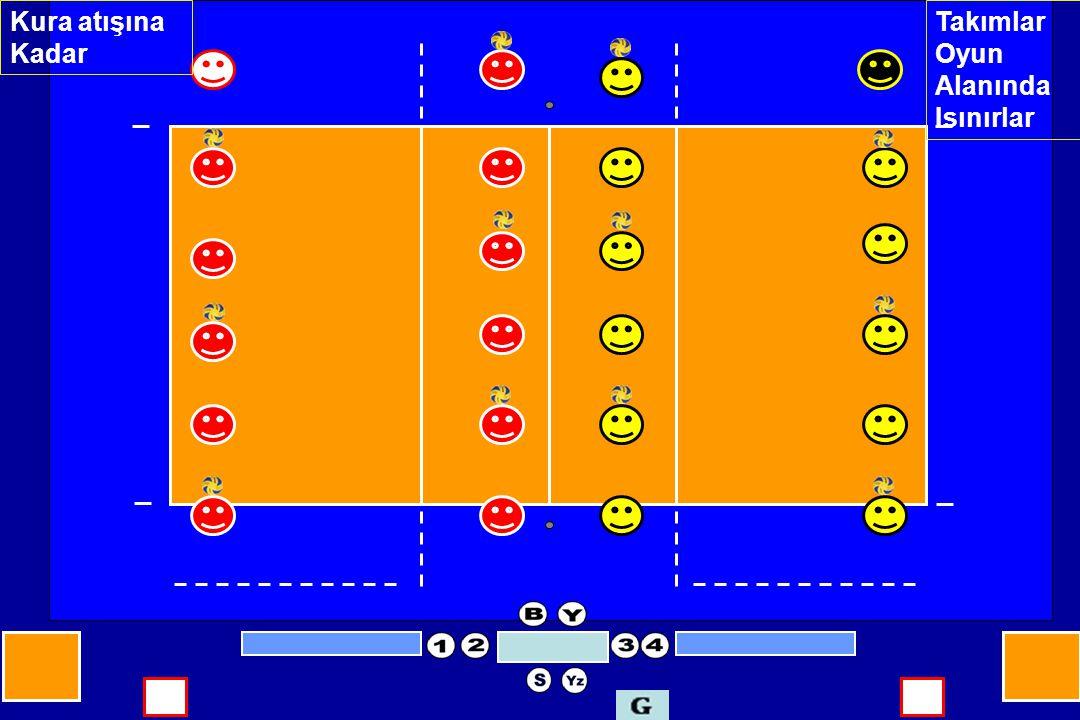 Takımlar Oyun Alanında Isınırlar