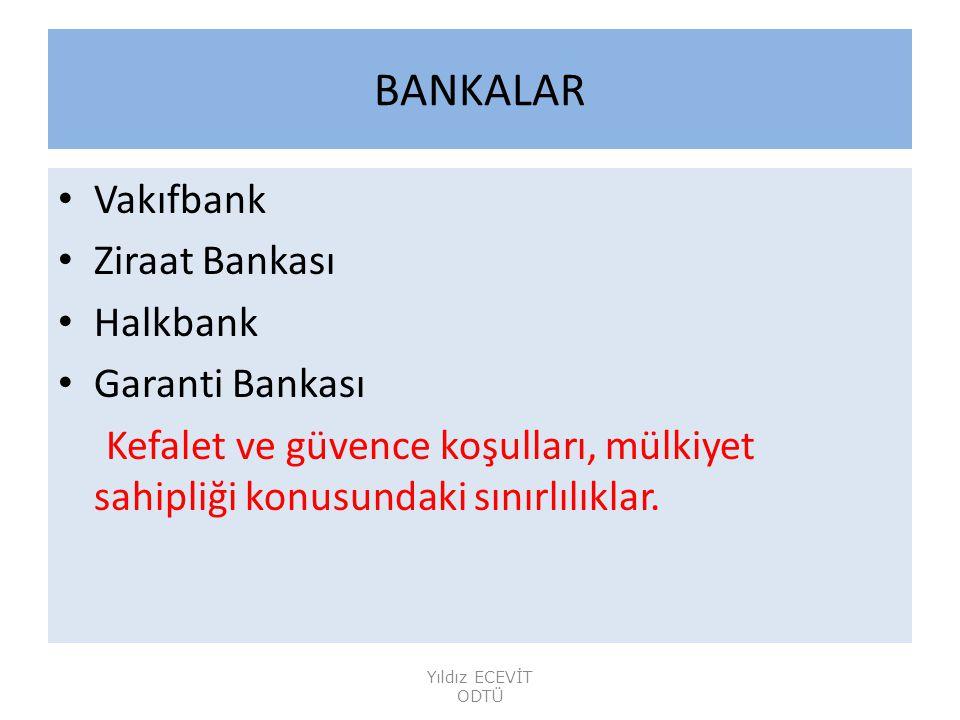 BANKALAR Vakıfbank Ziraat Bankası Halkbank Garanti Bankası