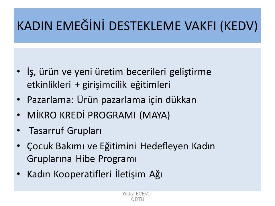 KADIN EMEĞİNİ DESTEKLEME VAKFI (KEDV)