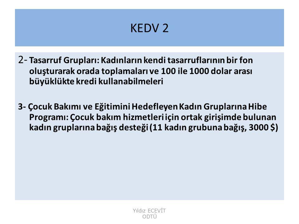 KEDV 2
