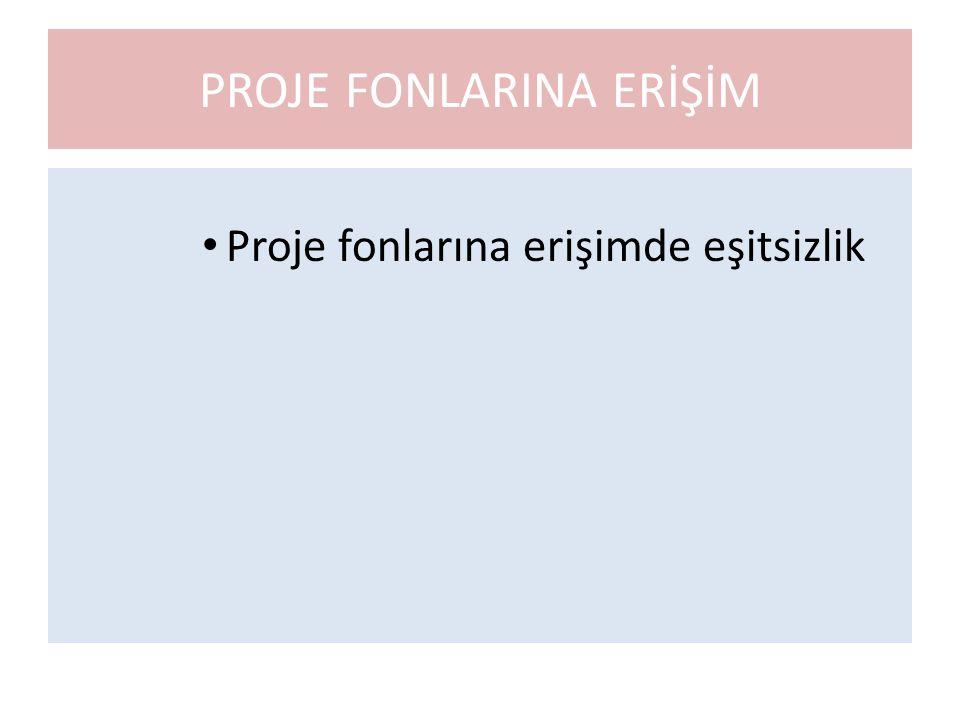 PROJE FONLARINA ERİŞİM