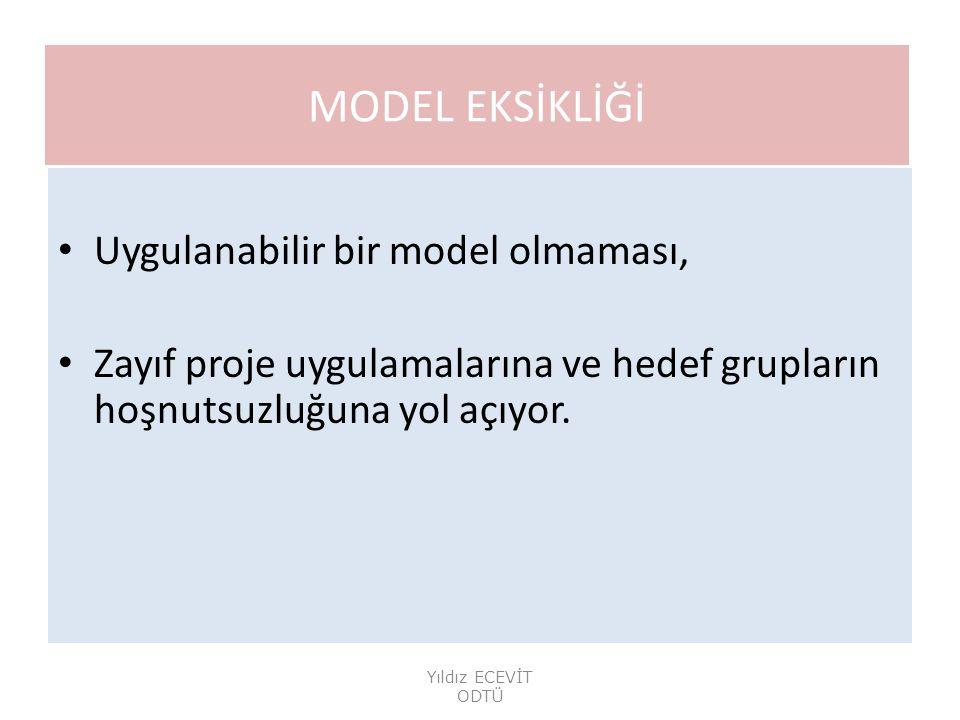 MODEL EKSİKLİĞİ Uygulanabilir bir model olmaması,