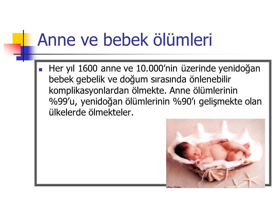 Anne ve bebek ölümleri