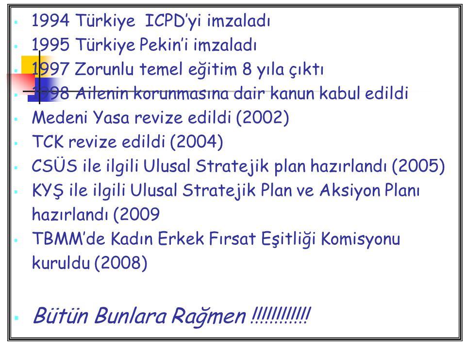 Bütün Bunlara Rağmen !!!!!!!!!!!! 1994 Türkiye ICPD'yi imzaladı