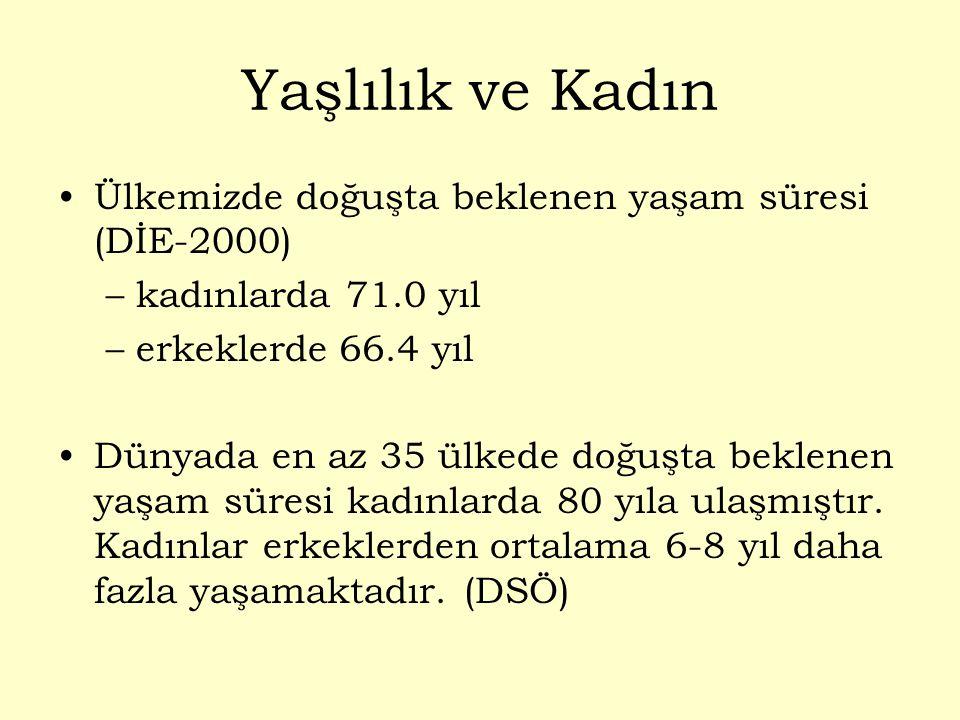 Yaşlılık ve Kadın Ülkemizde doğuşta beklenen yaşam süresi (DİE-2000)