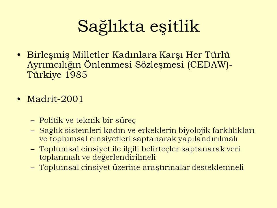 Sağlıkta eşitlik Birleşmiş Milletler Kadınlara Karşı Her Türlü Ayrımcılığın Önlenmesi Sözleşmesi (CEDAW)-Türkiye 1985.