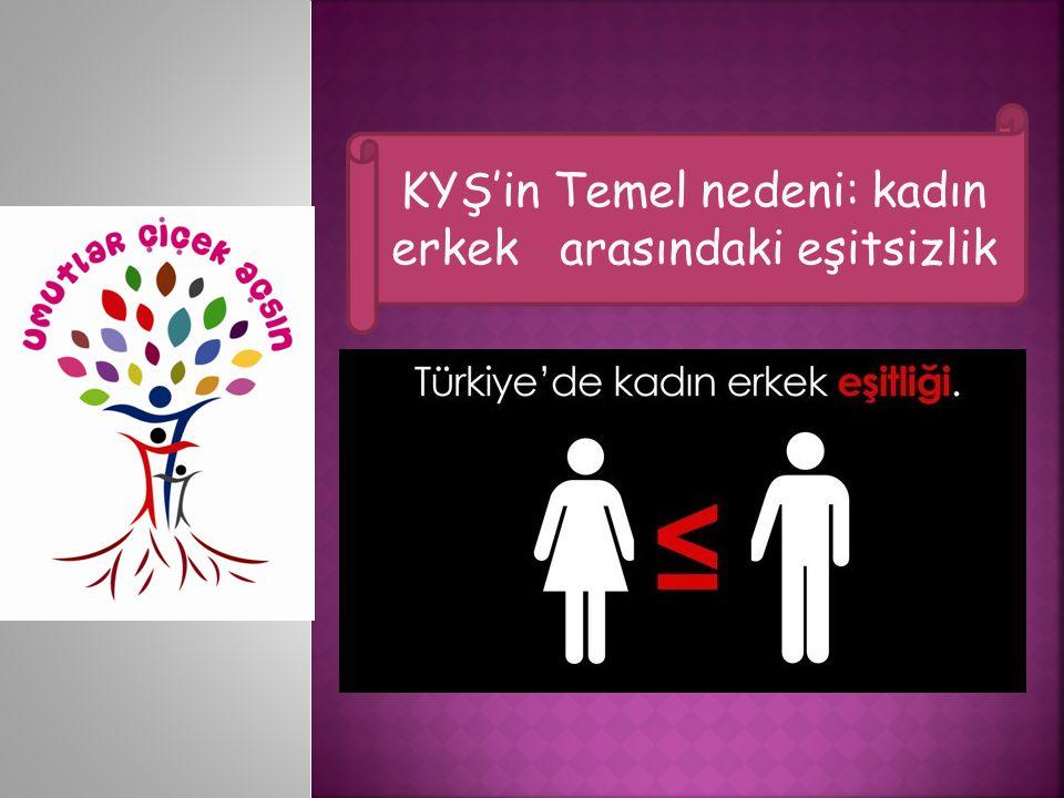 KYŞ'in Temel nedeni: kadın erkek arasındaki eşitsizlik