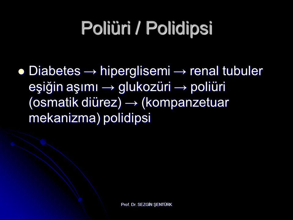 Poliüri / Polidipsi Diabetes → hiperglisemi → renal tubuler eşiğin aşımı → glukozüri → poliüri (osmatik diürez) → (kompanzetuar mekanizma) polidipsi.