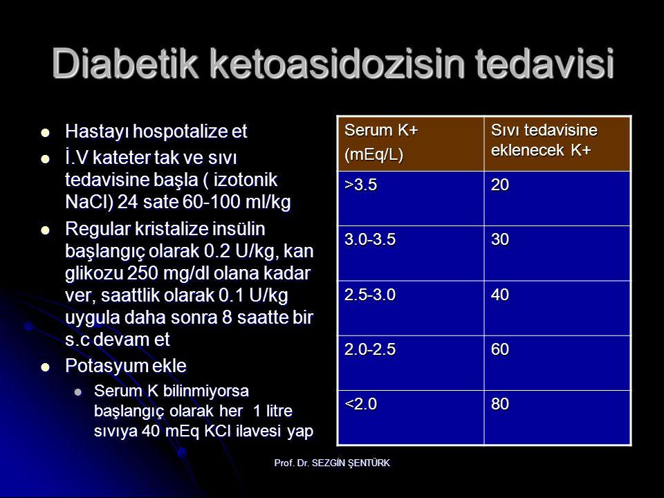 Diabetik ketoasidozisin tedavisi