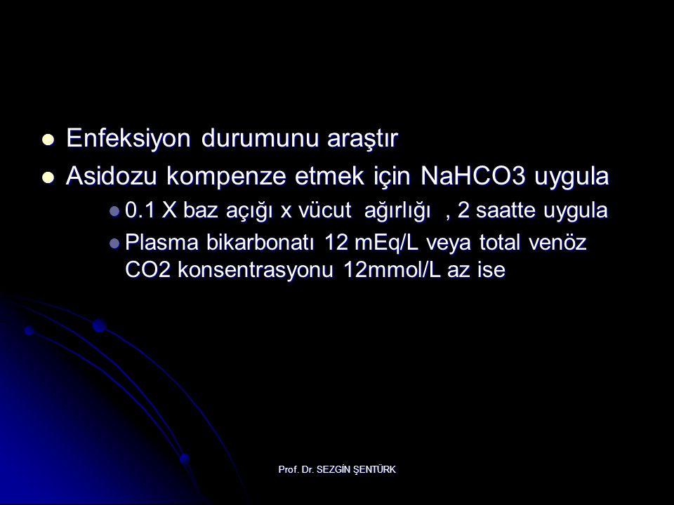 Enfeksiyon durumunu araştır Asidozu kompenze etmek için NaHCO3 uygula